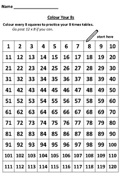 Practice Your 8 Times Tables