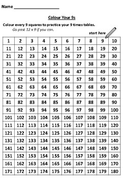 Practice Your 9 Times Tables