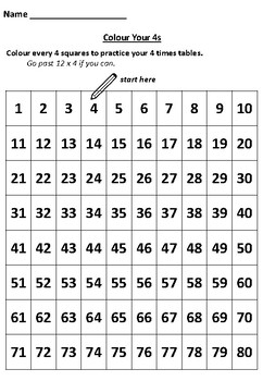 Practice Your Times Tables - Colour and Count