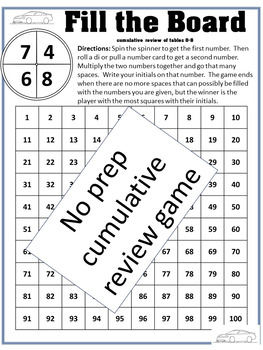 Practice the Eights Multiplication Support Mini Pack