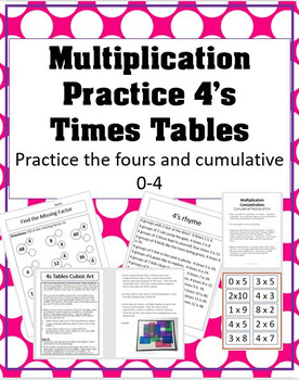 Practice the Fours Multiplication Support Mini pack