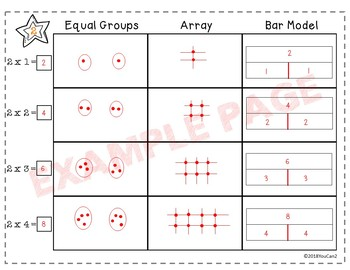 Practice with Multiplication Models