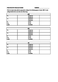 Practice with conjugating regular Spanish verbs (present tense)