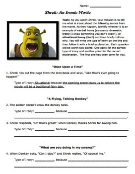Irony Worksheet (Teaching with the movie Shrek) by The Time ...