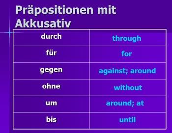 Pr positionen mit akkusativ teaching accusative for Prapositionen mit akkusativ