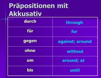 Präpositionen mit Akkusativ: Teaching Accusative Prepositions