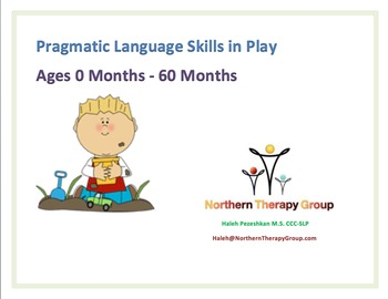 Pragmatic Skills in Play Checklist