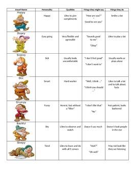 Pragmatics and the 7 Dwarves