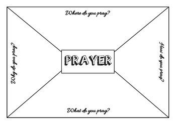 Prayer Thinkboard