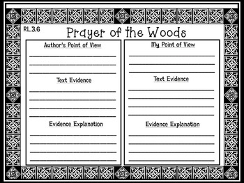 Prayer of the Woods PowerPoint and Printables Pack