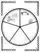 Praying Mantis Life Cycle Craftivity ~ French ~ La mante r