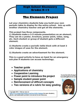 Element project by dunigan science teachers pay teachers element project urtaz Choice Image