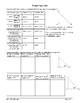 Pre-AP* Pre-calculus Unit #8 – Introduction to Trigonometric Functions