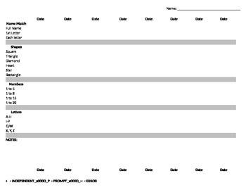 Pre Academic Data sheet