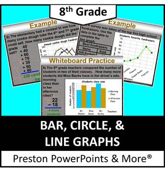 (8th) Bar, Circle, and Line Graphs in a PowerPoint Presentation