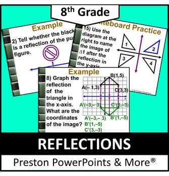 (8th) Reflections in a PowerPoint Presentation