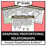 (8th) Graphing Proportional Relationships in a PowerPoint Presentation