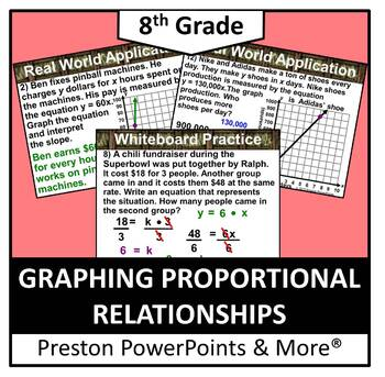 (8th) Graphing Proportional Relationships in a PowerPoint