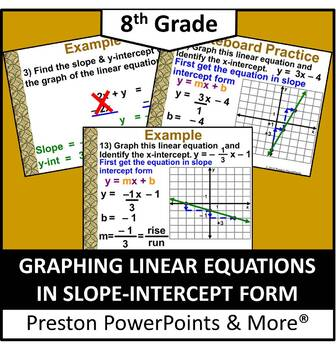 (8th) Graphing Linear Equations in Slope-Intercept Form in a PowerPoint