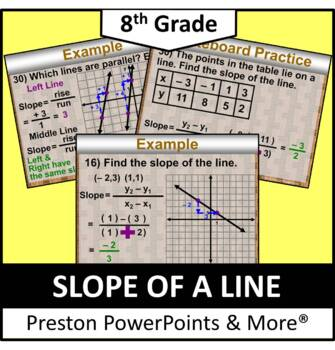 (8th) Slope of a Line in a PowerPoint Presentation