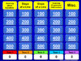 (8th) Quiz Show Game Linear and Proportional Relationships in a PowerPoint
