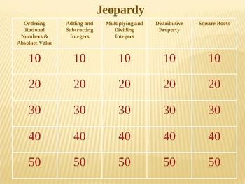 Pre-Algebra Concepts Jeopardy Style Power Point Game