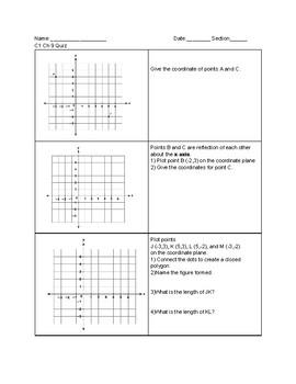 Pre-Algebra: Coordinate Plane