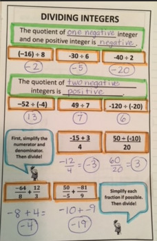 Pre-Algebra Dividing with Integers PowerPoint and Interactive Notebook Page