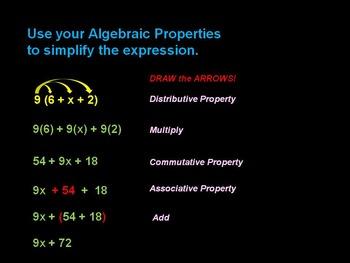 Pre-Algebra Entire Multi-Skill Unit/ Bundle: Middle Grades Common Core
