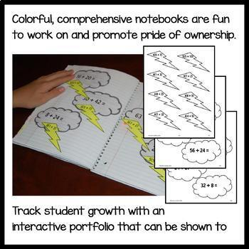 Pre-Algebra Interactive Notebook with Scaffolded Notes