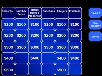 Pre Algebra Jeopardy