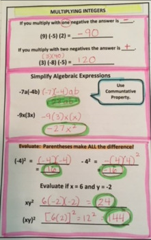 Pre-Algebra Multiplying Integers PowerPoint and Interactive Notebook Page