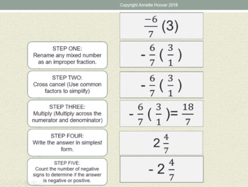 Pre-Algebra Multiplying Rational Numbers (Fractions) PowerPoint and INB Page