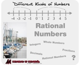 "Pre-Algebra: (NS.5) ""Rational Numbers"" Prezi/iPad Lesson"