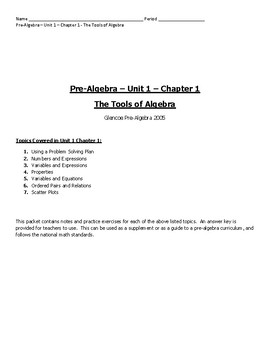 Pre-Algebra Notes - Chapter 1 - The Tools of Algebra