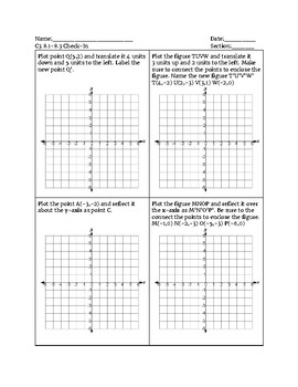 Pre-Algebra: Plotting, Rotating, Translating, Reflecting Figures