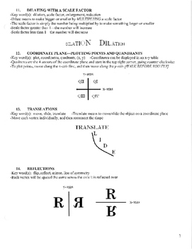 Pre-Algebra Problem Recognition Guide 28 Types of Problems
