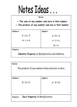 Algebraic Properties of Multiplication & Addition Flip Book Interactive Notebook
