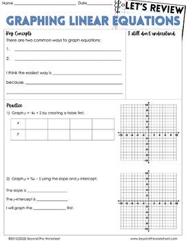Pre algebra review worksheets pdf