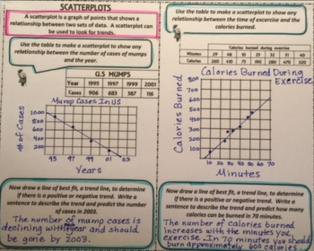 Pre-Algebra Scatterplots and Trendlines PowerPoint and INB