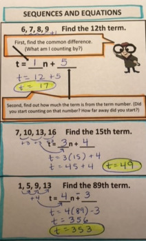 Pre-Algebra Sequences and Equations PowerPoint and Note-taking Guide
