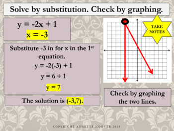 Pre-Algebra Solving Systems of Equations by Graphing and Substitution PP and INB