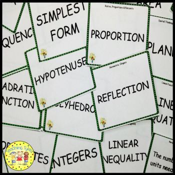 Pre-Algebra Vocabulary Cards