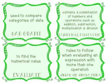 Pre Algebra Vocabulary Heads Up Game