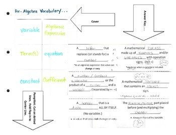 Pre-Algebra Vocabulary Interactive Notebook Pamphlet Common Core