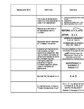 Pre-Algebra Vocabulary Word Sort