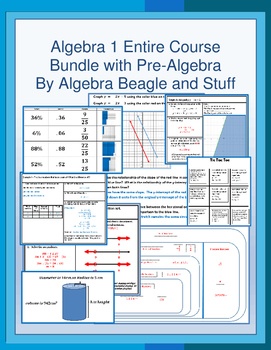 Algebra 1 Entire Course Bundle with Pre-Algebra Material