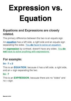 Pre-Algebra and Algebra posters