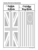 Pre American Revolution: British Actions & Colonial Reactions