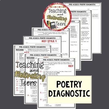 Pre-Assessments Growing Bundle for English Language Arts Middle & High School